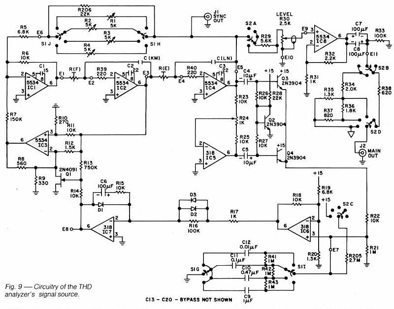 super low distortion ultra pure audio oscillators