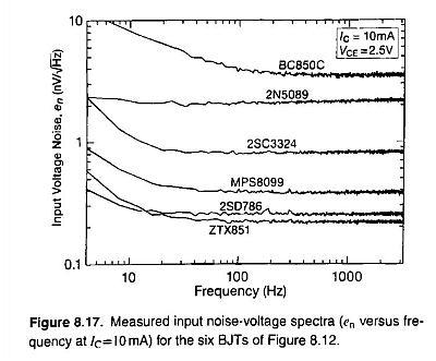 horowitz art of electronics 3rd edition pdf